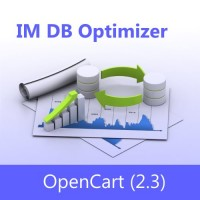 IMDBOptimizer (OC 2.3) - Оптимизация базы данных