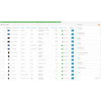 Фильтр товаров в админке по производителю, категории, артикулу, изображению и ID 3.1.0