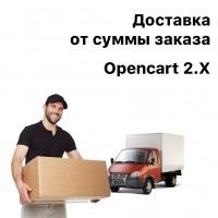 Доставка от суммы заказа