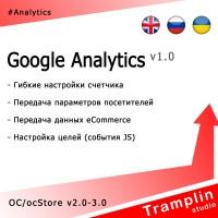 TS Google Analytics v1.0